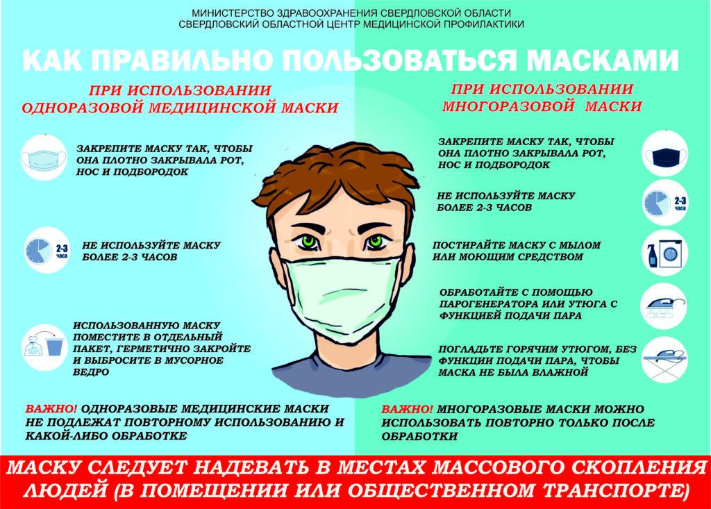 Внимание! Подъем заболеваемости!