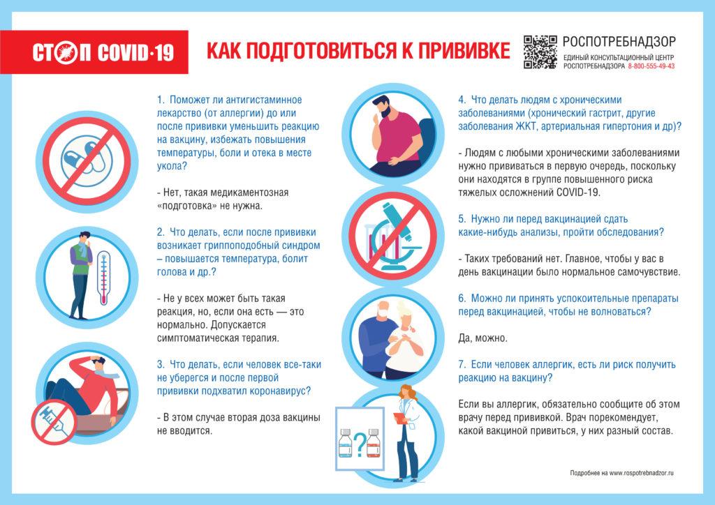 Как правильно подготовиться к вакцинации от коронавируса